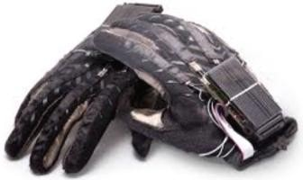 Enable Talk Gloves